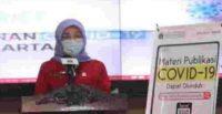Kasus Positif Covid-19 Di Jakarta Tambah 168