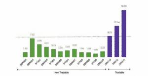 Tabel penjualan/reporter-channel.com